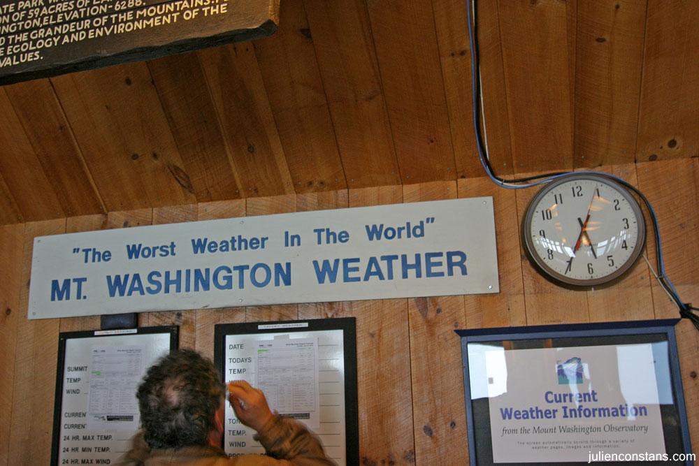 Mt Washington weather